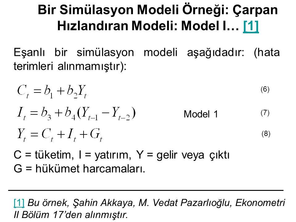 Bir Simülasyon Modeli Örneği: Çarpan Hızlandıran Modeli: Model I… [1]